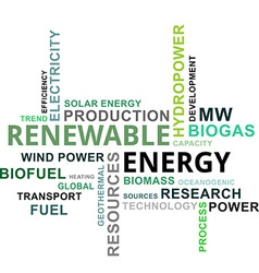 Word cloud renewable energy vector