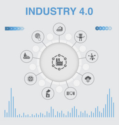Industry 40 infographic with icons contains vector
