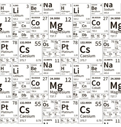 Chemical elements from periodic table black and vector image