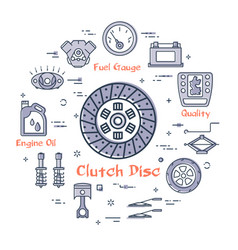 Round banner of clutch disc - car part vector