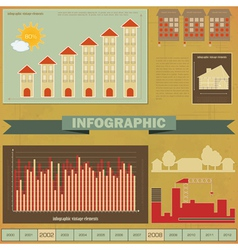 Vintage infographics set - House Construction vector image