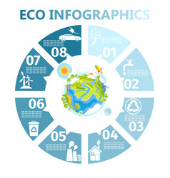 Eco round infographics with earth vector