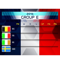 european soccer group e vector image