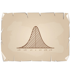 normal distribution diagram or bell curve on old p vector image
