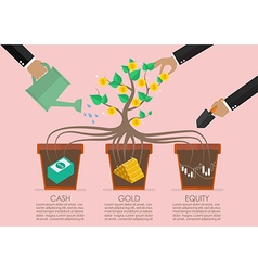 Take care your business investment infographic vector