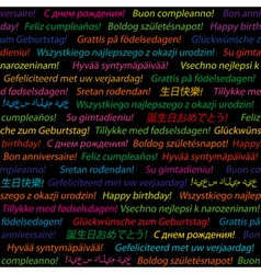 happy birthday in different languages vector image vector image