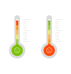 credit score thermometer vector image