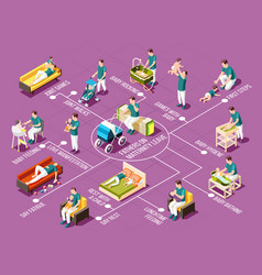 Fathers on maternity leave isometric flowchart vector