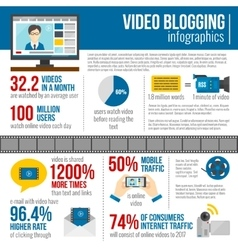Video Blog Infographics vector