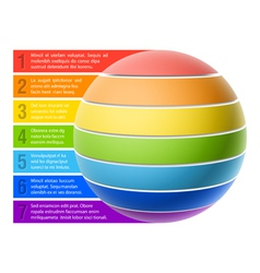Sphere chart vector image vector image