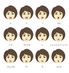 Set of Character Lip-Sync vector image