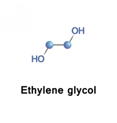 Ethylene glycol molecule vector