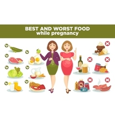 Pregnancy diet best and worst food while pregnant vector
