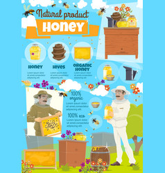 Honey farm and beekeeper in protective clothing vector