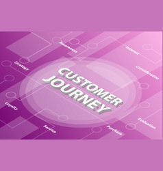 Customer journey words isometric 3d word text vector