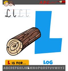 Letter l worksheet with cartoon log vector