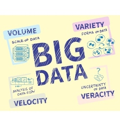 Infographic handrawn of big data - 4v vector