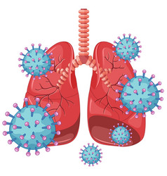 Coronavirus poster design with human lungs with vector