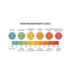 pain measurement scale vector image vector image