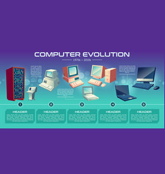 Computer technologies evolution banner vector
