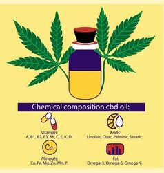 Chemical composition therapeutic oil cbd vector