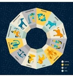 Zodiac Circle Concept vector