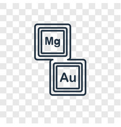 periodic table concept linear icon isolated on vector image