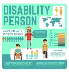 Disabled people medical infographics with vector image vector image