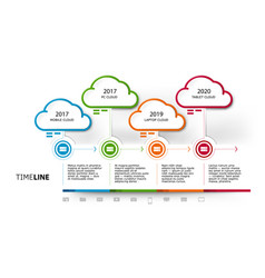 Cloud computing services timeline template vector