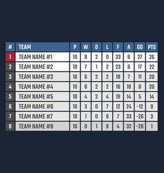 sports league table soccer or football tournament vector image