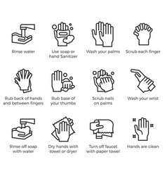 Hand washing steps infographic hand washing icon vector