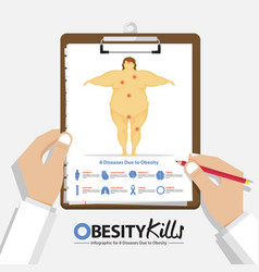infographic for diseases due to obesity vector image vector image
