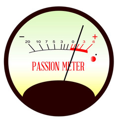 red hot passion meter vector image
