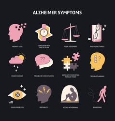 Set of alzheimer s disease symptoms icons in flat vector