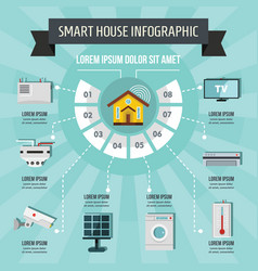 Smart house infographic concept flat style vector