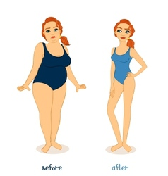 Fat and slim woman figures vector image
