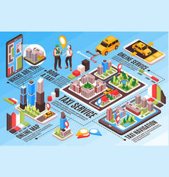 Taxi navigation isometric infographics vector