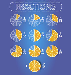 Fractions orange on top vector