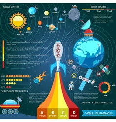 Space And Astronomy Infographics vector image vector image