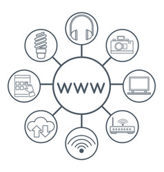 Internet technology round icons vector