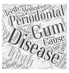Periodontal disease in adolescents word cloud vector