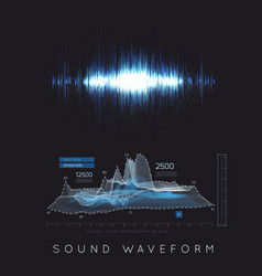 Graphic musical equalizer sound waves on a black vector