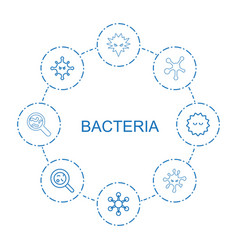 8 bacteria icons vector
