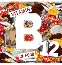 vitamin b12 background vector image