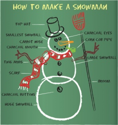 how to make a snowman vector image vector image