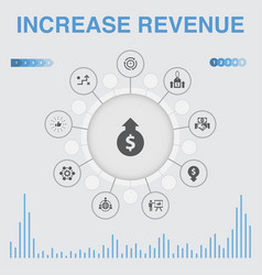 Increase revenue infographic with icons contains vector