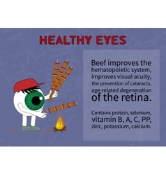 Info about the benefits of beef for eyesight vector image