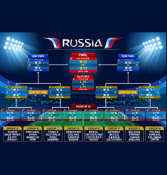 Russia world cup schedule chart vector