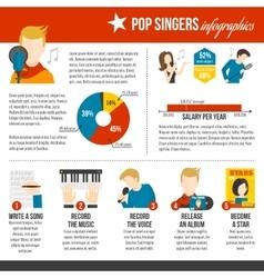 Pop Singer Infographics vector image vector image