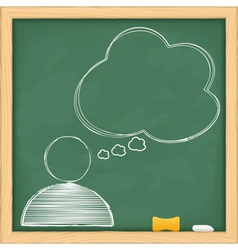 Symbol of human with speech bubble on blackboard vector